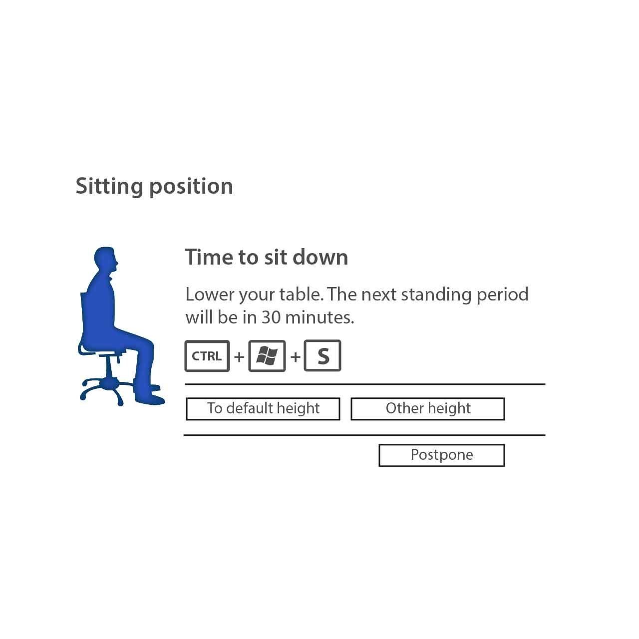 SitStandCoach arbo software zitposities